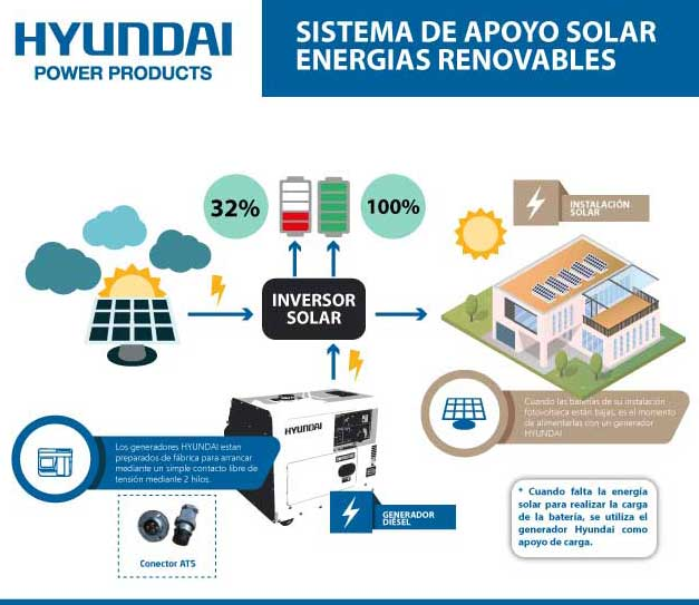sistema-de-apoyo-solar-carga
